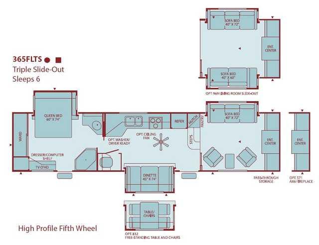 Prowler Regal 365flt Wiring Diagram