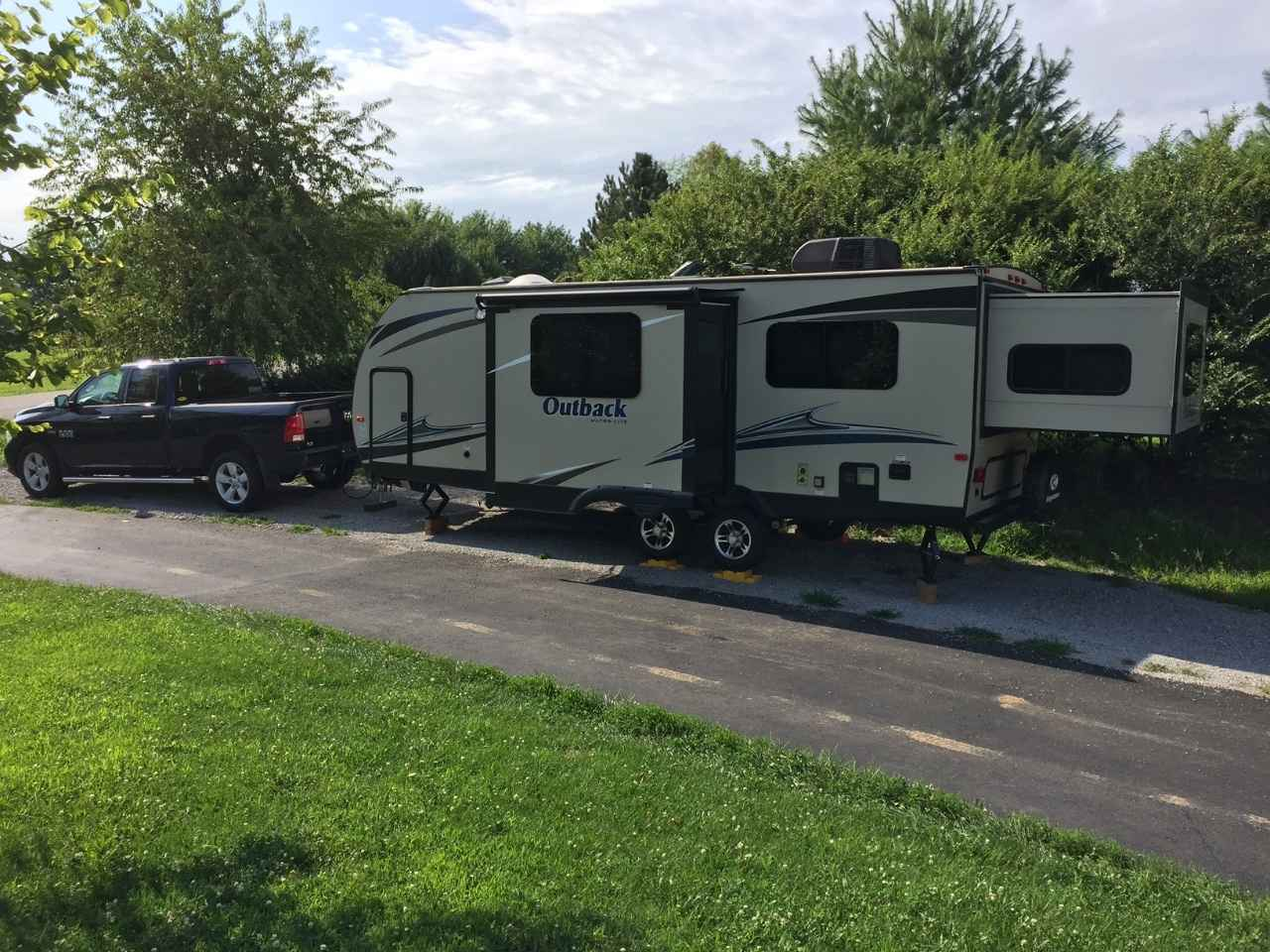 Outback Travel Trailer Urs