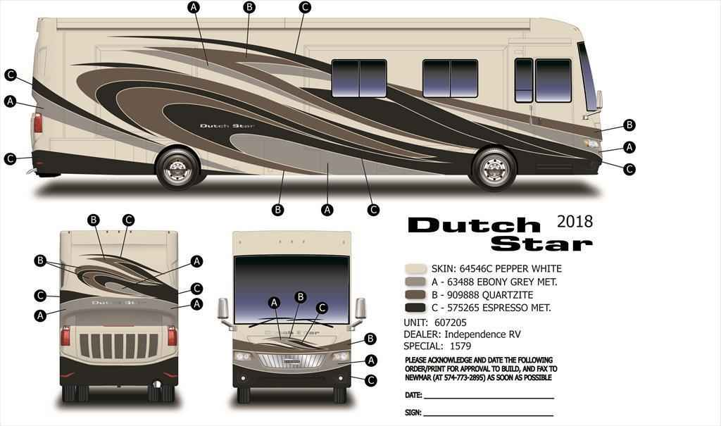 Recreational Vehicle Market
